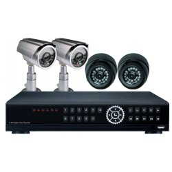 Which CCTV System is right for you?
